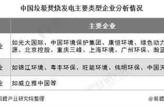 2020年中国垃圾nba球迷网高清直播行业市场竞争格局及发展趋势分析 市场竞争强者恒强特征明显